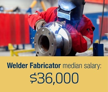 Sick of student loans? Consider these lucrative welding