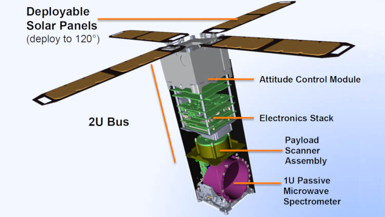 What's inside a CubeSat? | Engineering360