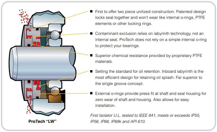 Protech seal features. Source: Parker Hannifin Corporation
