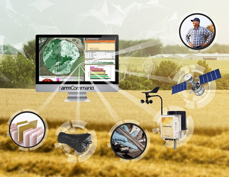 Farmers Edge uses a number of technologies to supply farmers with potentially useful information. Credit: Farmers Edge