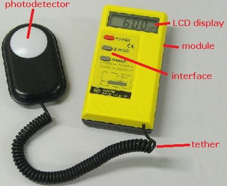 How Light Meters Operate | Engineering360
