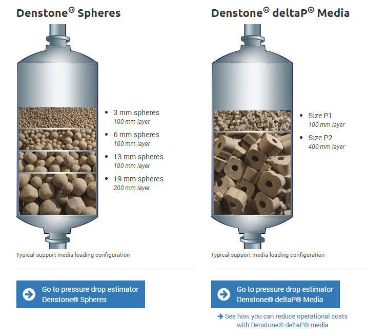 Figure 3. Loading recommendations for Denstone® spheres vs. Denstone® deltaP® provided by the Denstone® Size Selector Guide. Source: Saint-Gobain NorPro