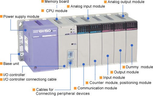 How The Plc Revolutionized Industrial Process Control