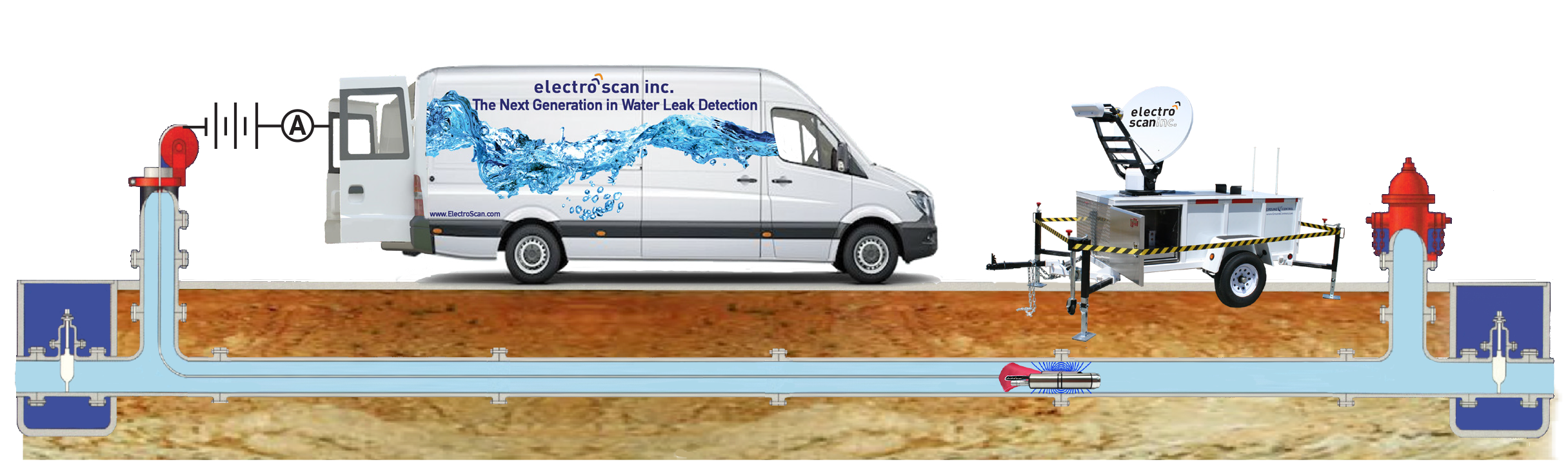 Water Leak Detection The Inside Story Engineering360