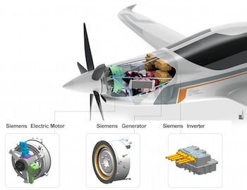 Hybrid electric aviation powertrain completes test for Electric motors for aircraft