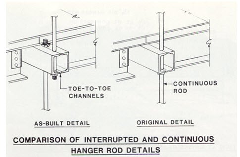 hyatt regency hotel accident Structural collapse in us history background he initial planning for the hyatt regency hotel be-gan in 1976 the basic elements of the hotel design.