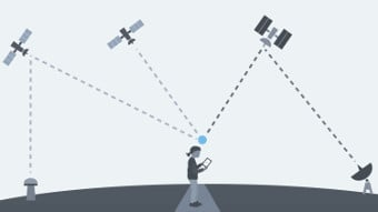 Enhanced-Precision Satellite Navigation: Find Your Location to Within One Centimeter Anywhere in the World