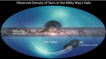 Video: There's a disturbance in the galactic halo