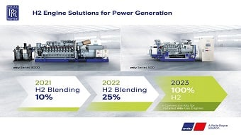 Rolls-Royce launches mtu hydrogen solutions for power generation