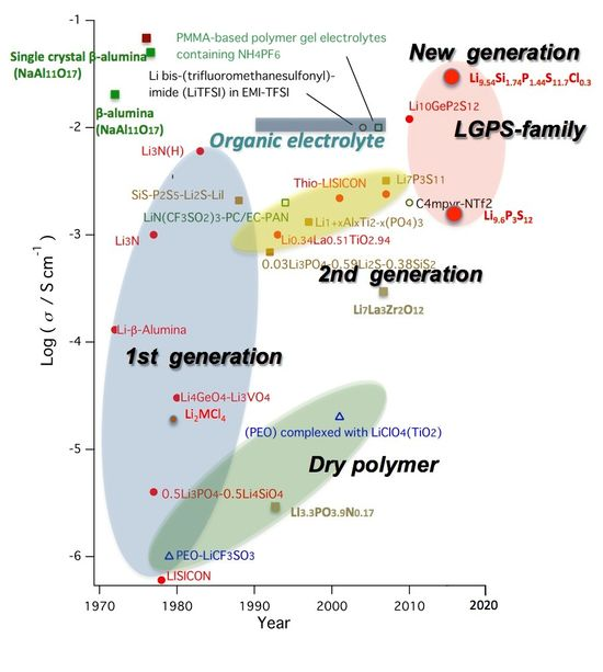 x-ray diffraction pdf timeline
