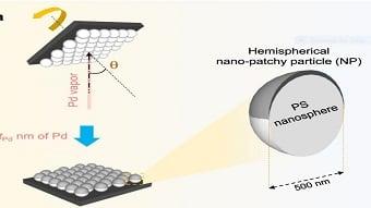 Reduced risk of hydrogen sparking with sensitive optical leak detector