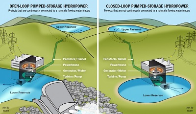 Hydropower project funding announced by DOE | Engineering360