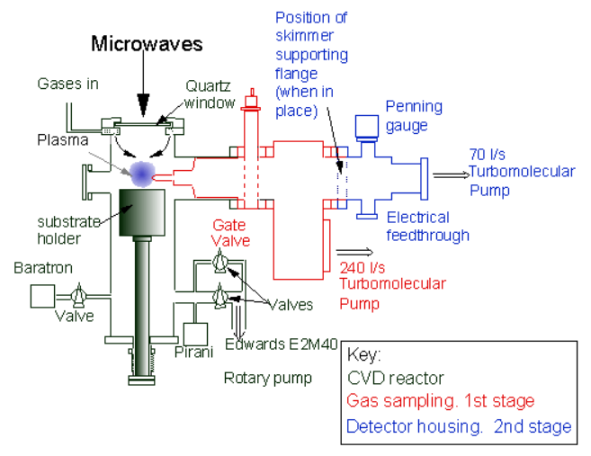 how to make a plasma ball in the microwave