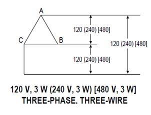 figure 1: 120 v, 3 w (240 v, 3 w) [