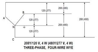 Wiring Three Phase 277 - Wiring Diagram • on