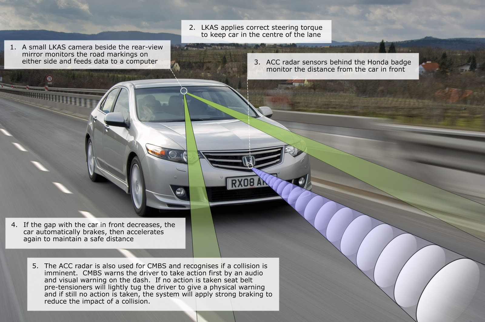 Figure 13—Wider adoption of AEB and intelligent vehicle technologies could protect against ramming attacks. Automated emergency braking (AEB) uses cameras and radar sensor to detect people and obstacles. Source: Auto Evolution