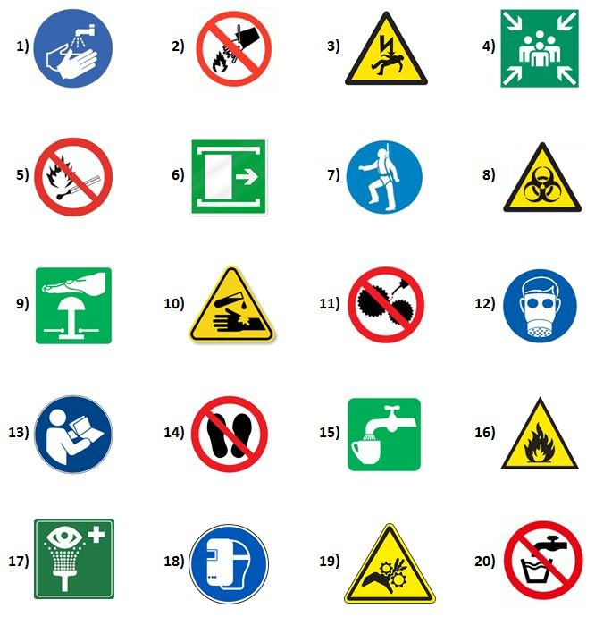 Quick Quiz: Can You Identify These Health and Safety Signs