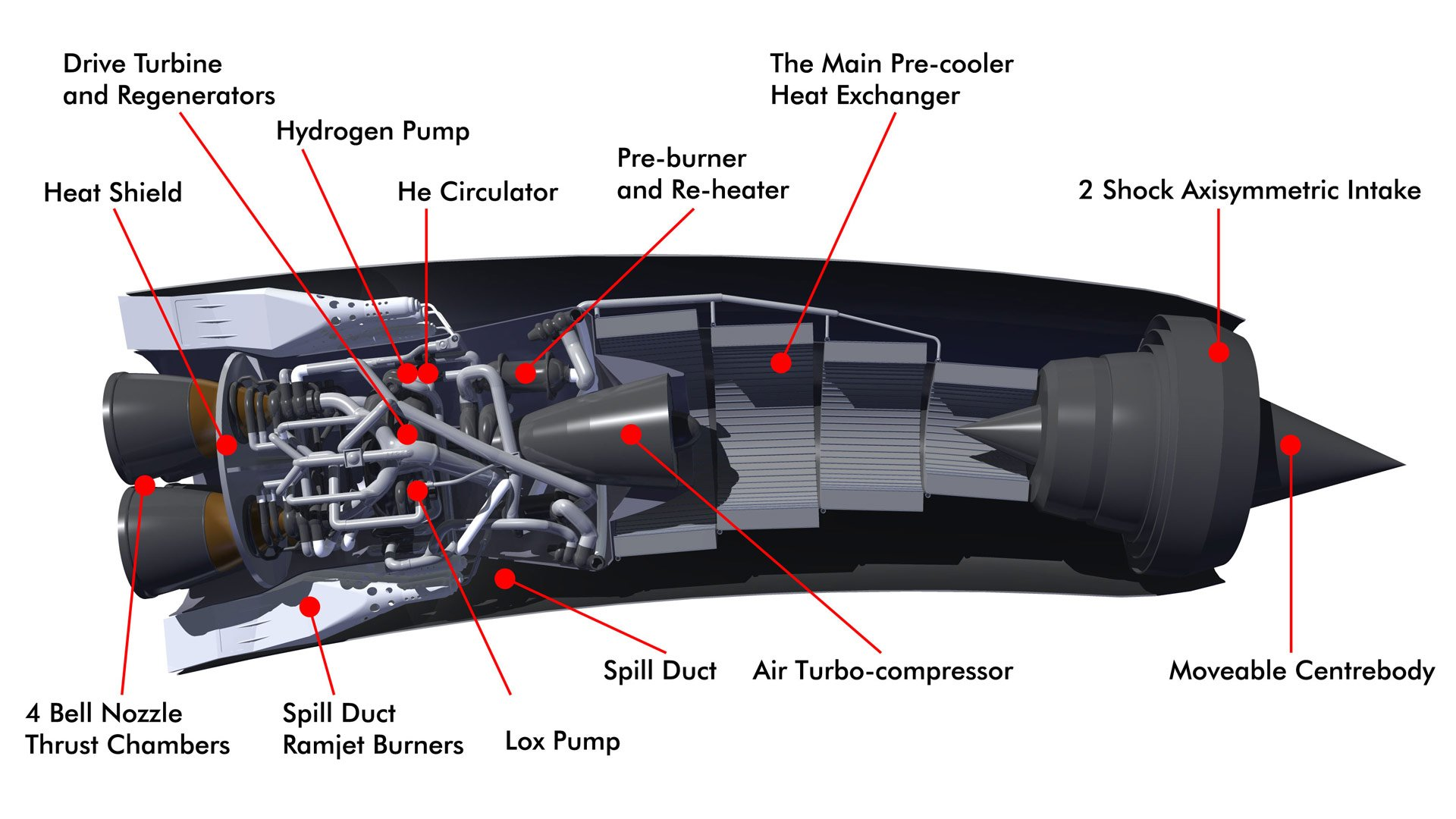 Sabre A Hypersonic Precooled Hybrid Air Breathing Rocket