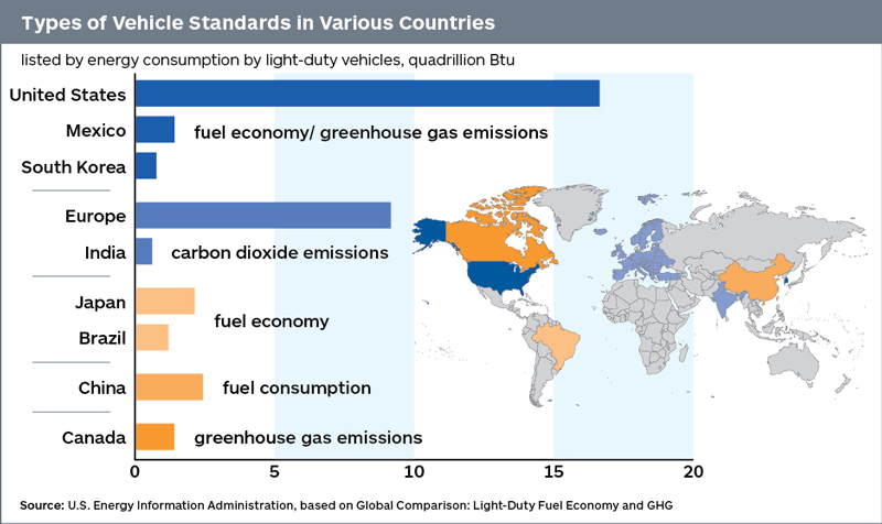 Natural Resources Canada Fuel Economy