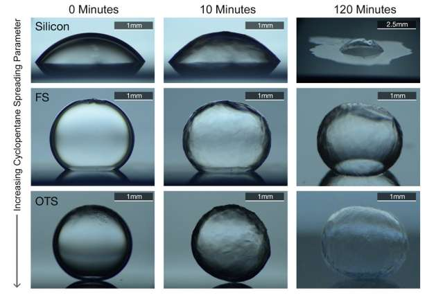 A new surface coating developed by Kripa Varanasi and his team causes water to bead up on the inner surface of a pipe rather than spreading out. This prevents the formation of ices that could lead to a clog in an oil pipeline or well. Image credit: Massachusetts Institute of Technology