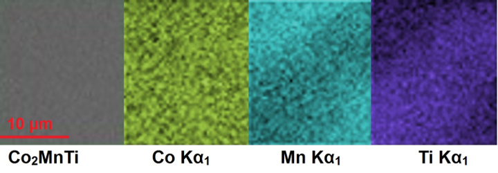 A microscopic look at the atomic structure of a manganese-platinum-palladium mixture (Mn2PtPd) that is one of the newly predicted and manufactured magnetic materials. Each color shows the distribution of a different element. The uniformity for each material — with the exception of the small spots indicating a different phase state — matches the predictions for a stable three-element material. Source: Pelin Tozman, AMBER and CRANN Institute, Trinity College, Dublin, Ireland