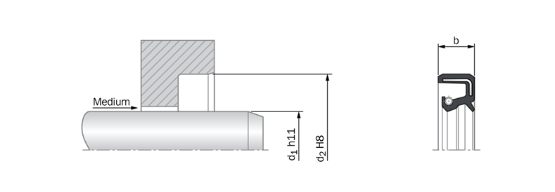 Figure 1. Groove width b2 and b3: When using back-up rings the groove is to be widened by the corresponding back-up ring thickness (b2: one back-up ring, b3: two back-up rings). Source: Seals-Shop GmbH