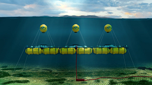 The quarter-scale WaveSub prototype will be tested in a broad range of sea conditions. Source: Marine Power Systems