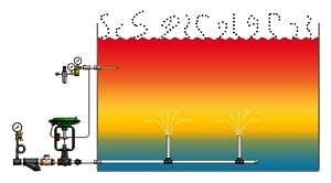 Figure 1. Inefficient spargers inject steam into the tank reservoir. Source: Pick Heaters