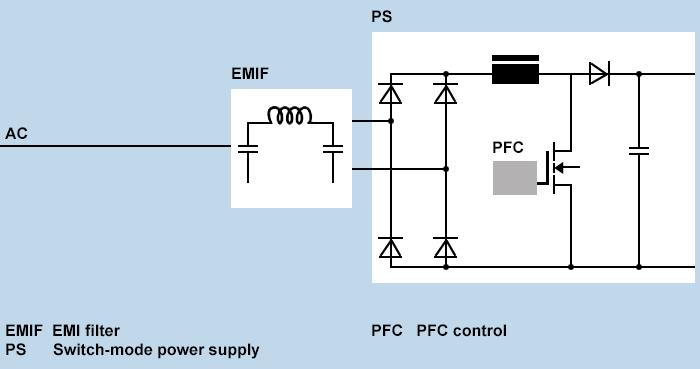 Protecting Electronic Equipment from EMI | Engineering360