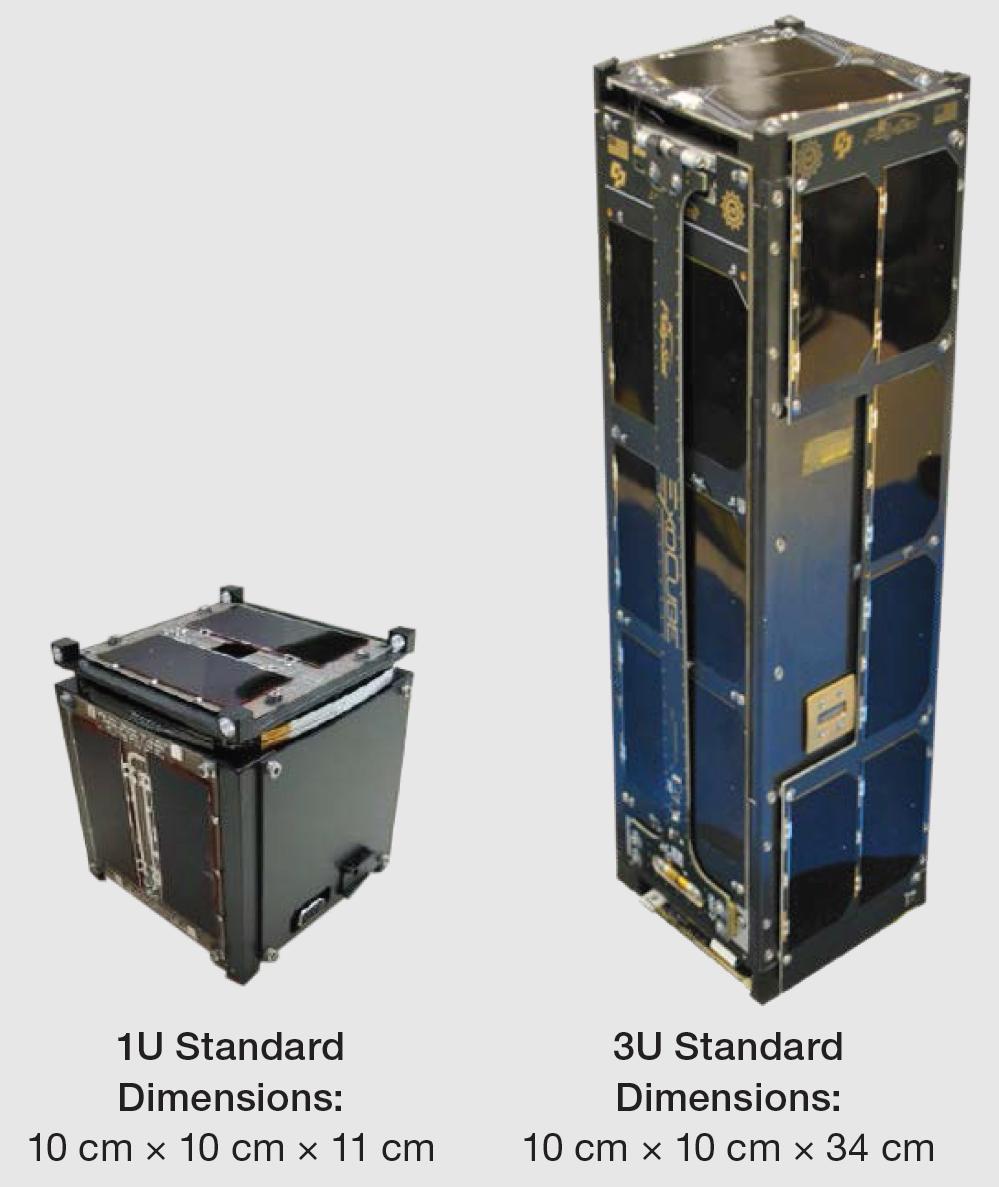 Cubesat Launch Cost 2019