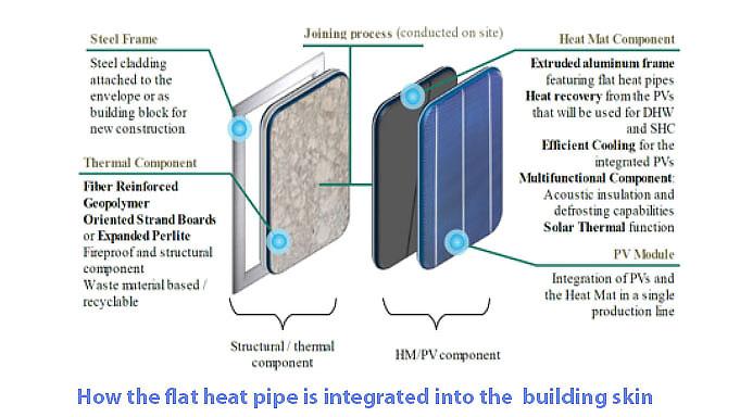 Lego Style Solar Panels Harness Waste Heat Engineering360
