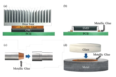 Potential applications for metallic glue. Image credit: Northeastern University/Hanchen Huang.
