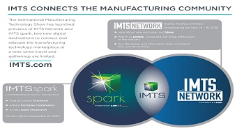 IMTS connects the manufacturing community through IMTS Network and IMTS spark digital destinations