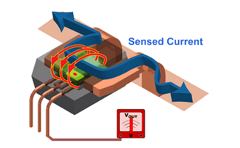 How Electric Current Sensor Technology Works Engineering360